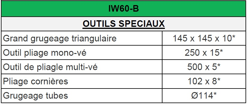 IW 60 B OUTILS SPECIAUX