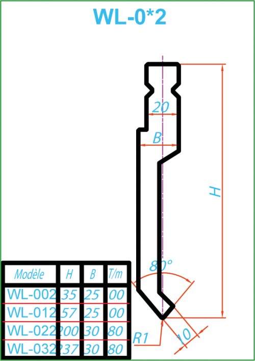 WL032